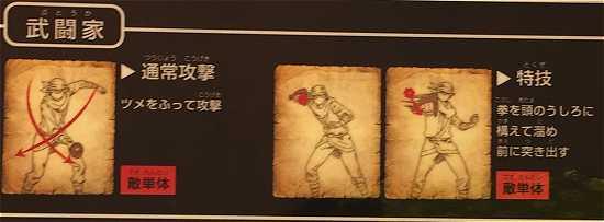 ドラクエ 武闘家 特技
