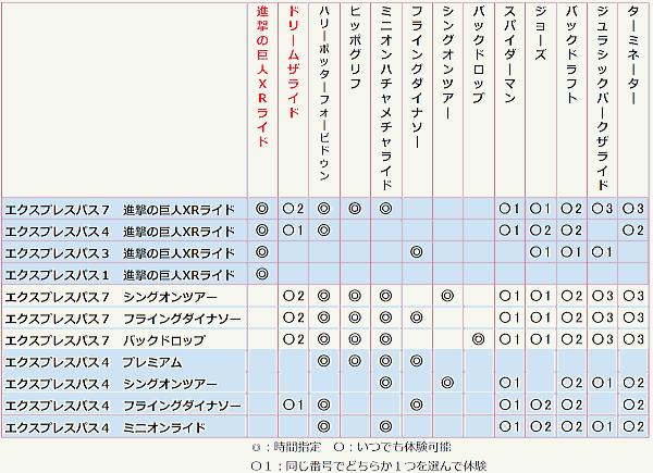USJエクスプレスパスの種類2020年クールジャパン