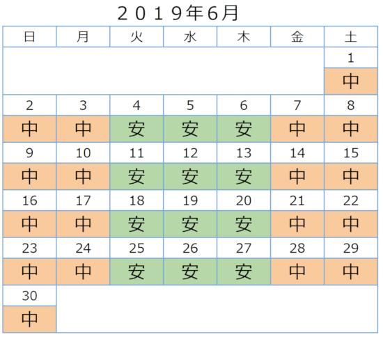 2019年6月USJチケット料金
