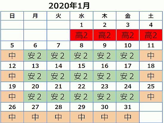 USJ2020年1月入場料金