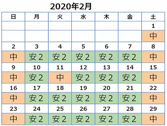 2020年2月USJチケット料金