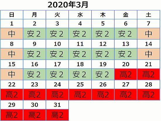 2020年3月USJチケット料金