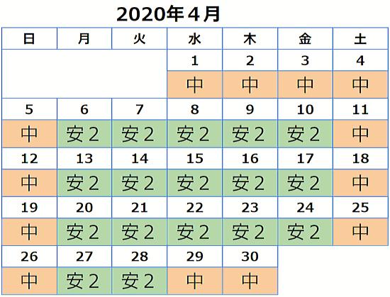 USJ2020年4月チケット料金カレンダー