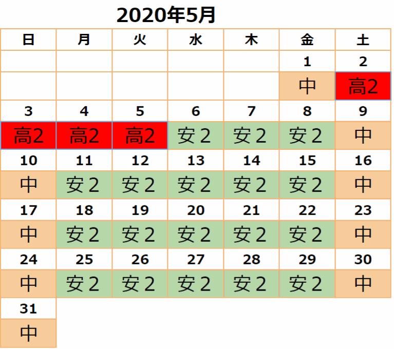 2020年5月ユニバ料金