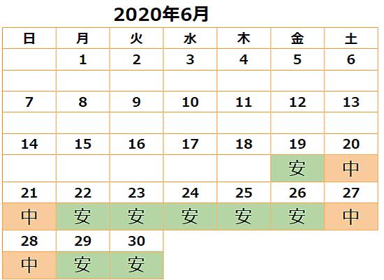 USJチケット料金2020年6月