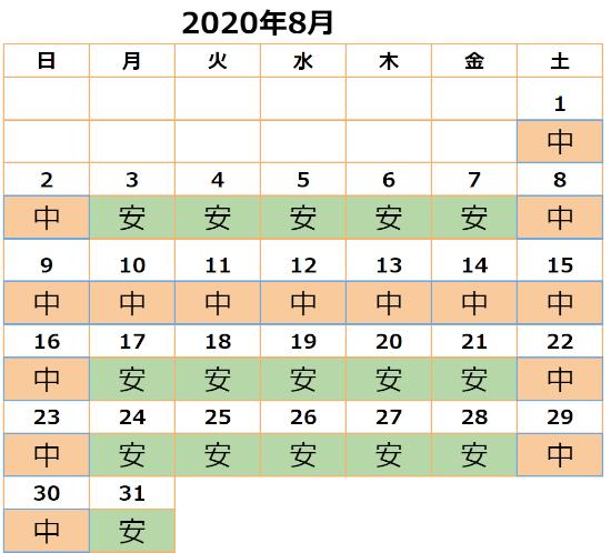 2020年8月USJチケット料金