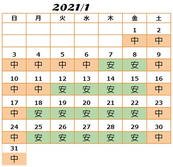 2021年1月USJチケット料金