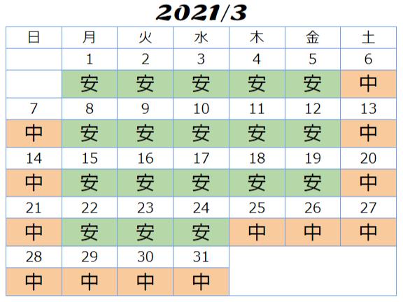 2021年3月USJチケット料金