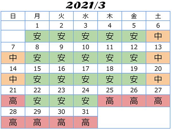2021年3月USJチケット料金 値上げ後