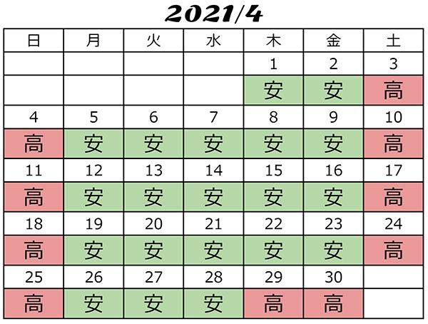2021年4月USJチケット料金