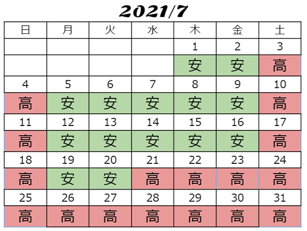 2021年7月USJチケット料金