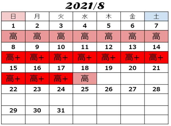 USJ2021年8月チケット料金
