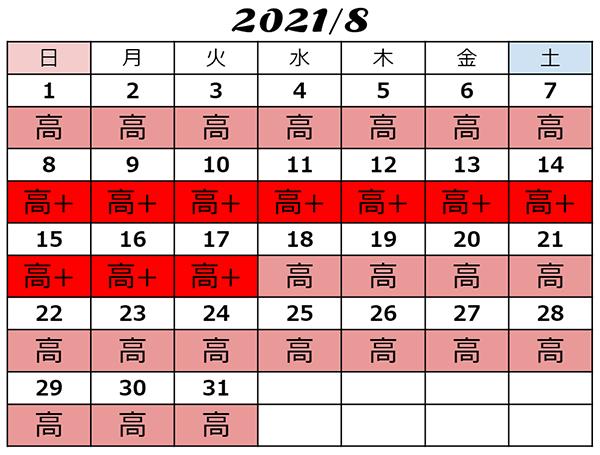 2021年8月USJ入場料金
