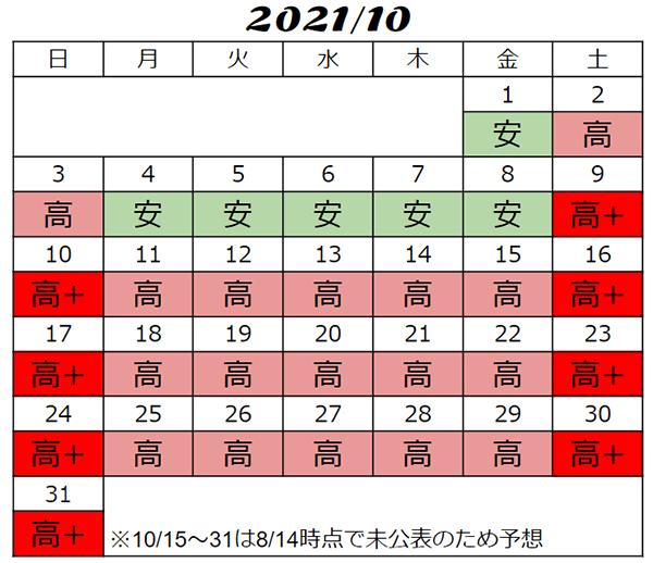2021年10月USJチケット料金カレンダー