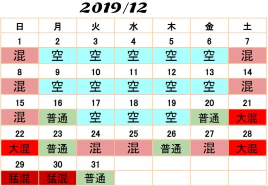 USJ混雑予想2019年12月