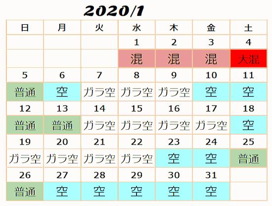 USJ2020年1月混雑予想