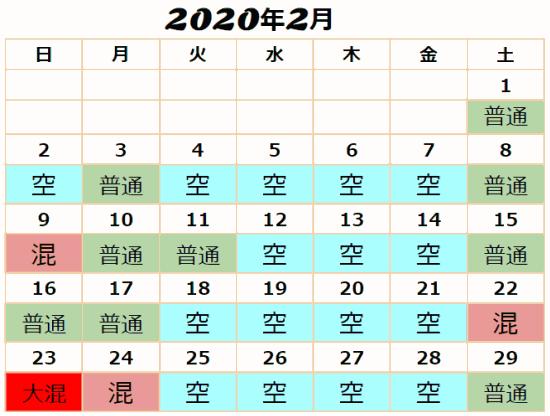 USJ2020年2月混雑予想