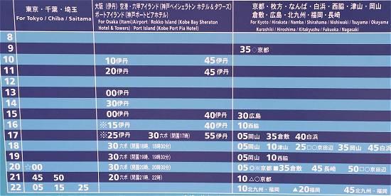 岡山高速 USJ時刻表