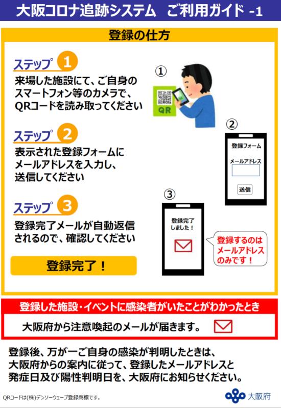 大阪コロナ追跡メール