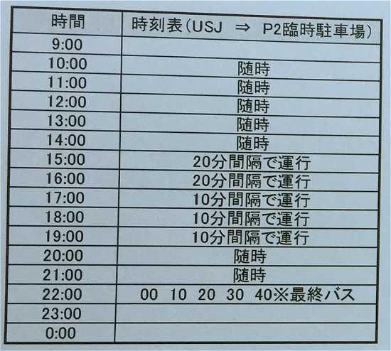 USJ無料シャトルバス時刻表